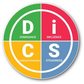 DiSC_DIAG_