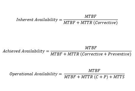 mean-time-formulas